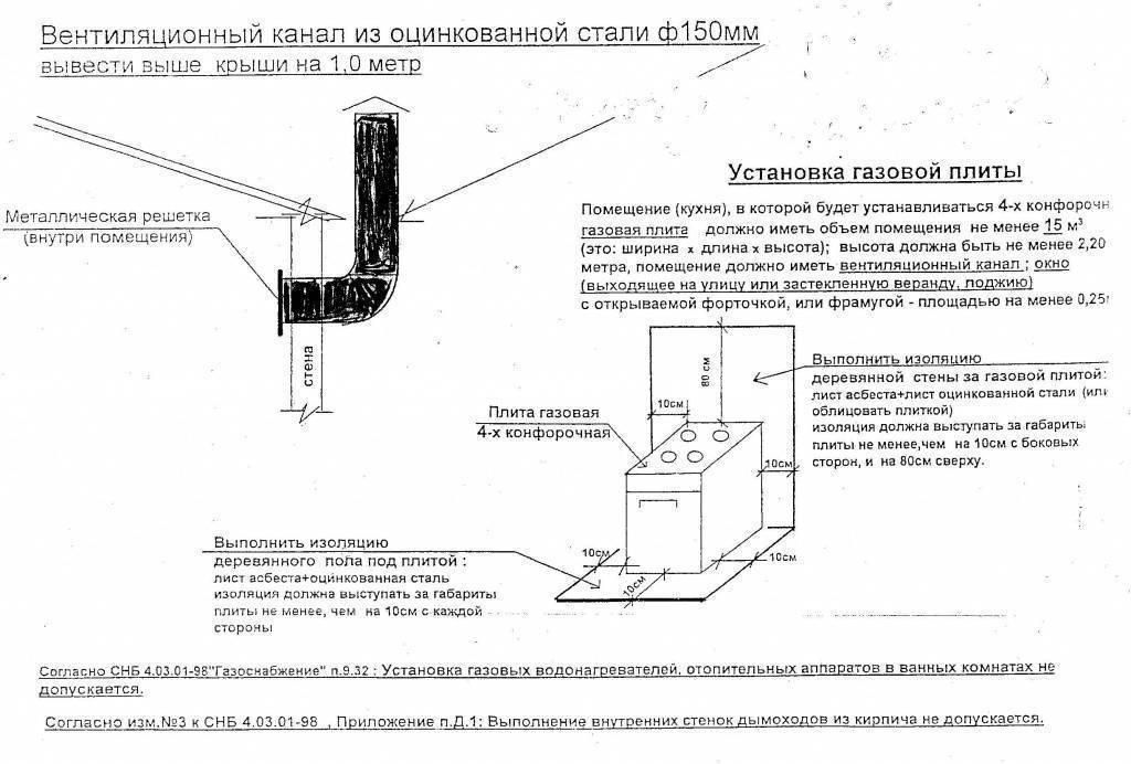 Газовый котел на кухне - нормы и правила установки