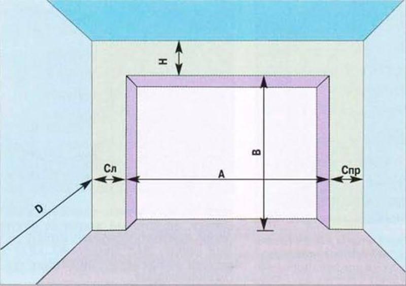Как самостоятельно установить гаражные ворота?