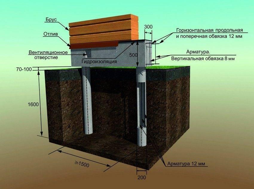 Частный дом на свайном фундаменте