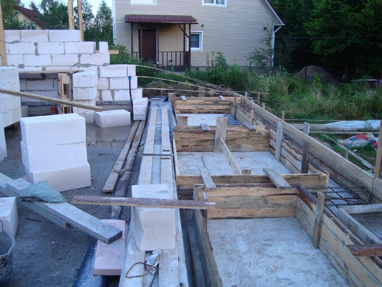 Фундамент для дома из газобетона: этапы строительства. подготовка, армирование и заливка