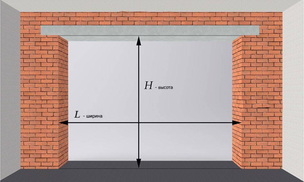 Секционные ворота своими руками — инструкция по монтажу!