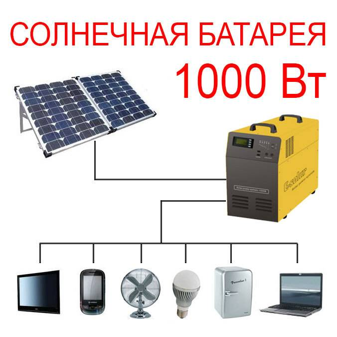 Есть ли выгода от приобретения солнечных батарей?