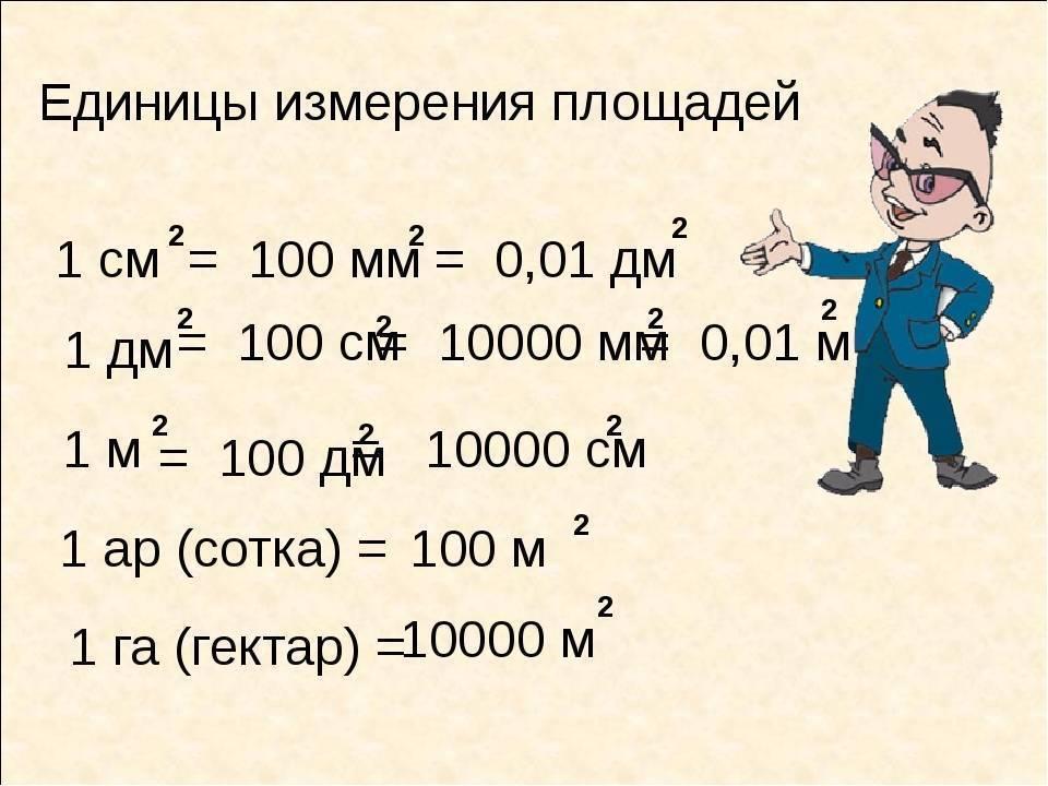 Сколько квадратных метров в сотке