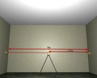 Как выбрать лазерный уровень для дома: разберемся в параметрах самовыравнивающихся нивелиров