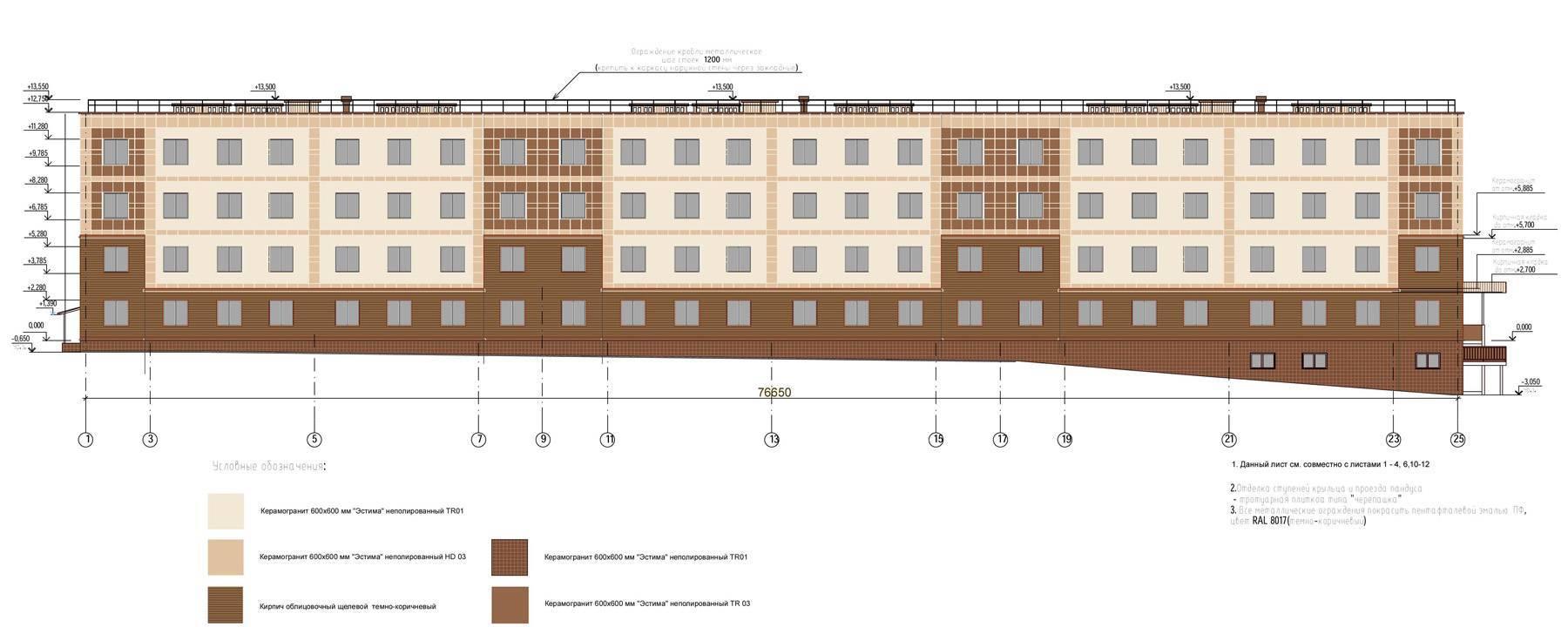 Хрущевка тип дома 5 этажей. высота пятиэтажного дома в метрах: от чего зависит высота хрущевки