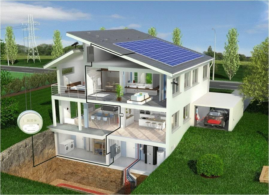 Альтернативные источники энергии для частного дома: как сделать своими руками, варианты систем для квартиры