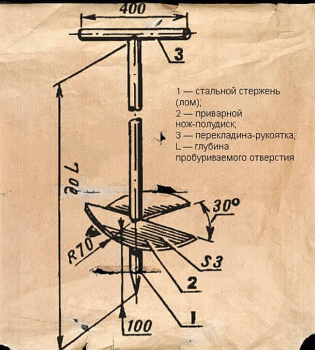 Бур своими руками: земляной, для столбов, скважин, чертежи, размеры