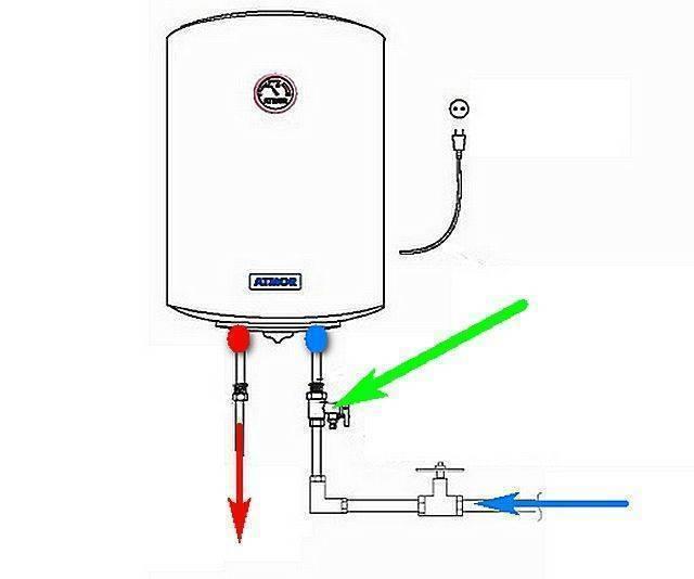 Подбираем предохранительный клапан для водонагревателя