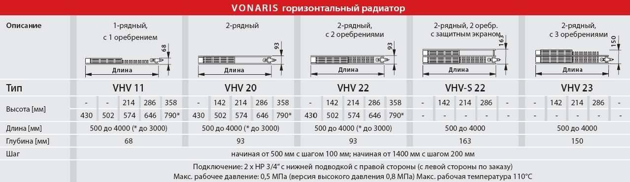 Электрические конвекторы для отопления дома