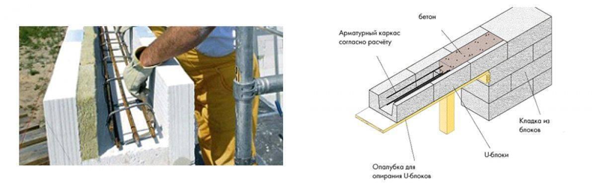 Можно ли на газоблок класть плиты перекрытия - строитель