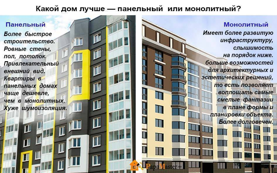 Какой дом лучше кирпичный или блочный - ka-status.ru