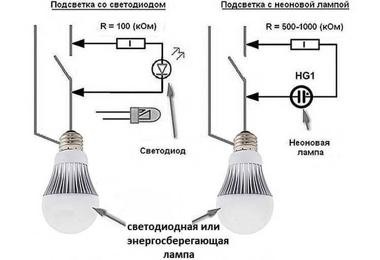 Почему тускло светится светодиодная лампа при выключенном выключателе?