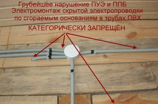 Электропроводка в деревянном доме своими руками: схема монтажа, разводки электропроводка в деревянном доме своими руками: схема монтажа, разводки