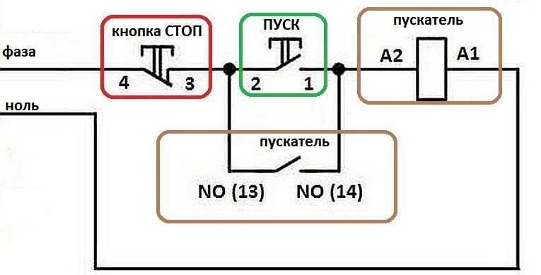 Схемы подключения магнитного пускателя (контактора) и принцип действия