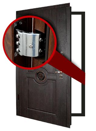 Этапы регулировки пластиковых дверей