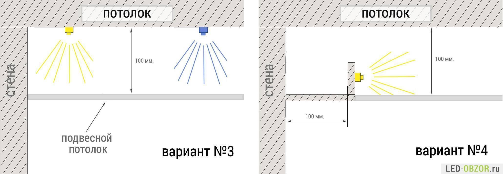 Натяжной потолок с подсветкой по периметру - как его сделать?