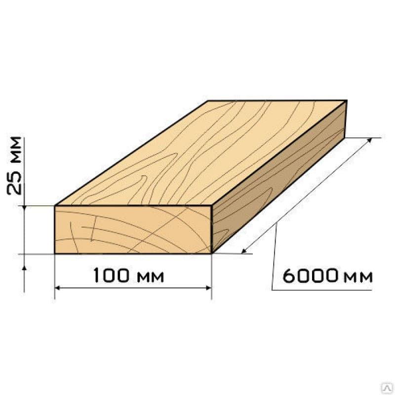 Доска обрезная 1 и 2 сорта, разница между ними