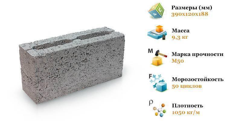 Какие блоки для строительства дома лучше: обзор видов и характеристик
