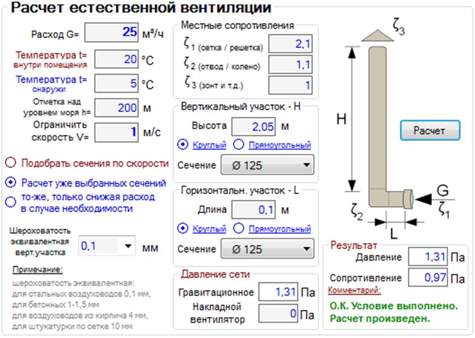 Как выбрать вытяжку для кухни 50 см: важные рекомендации для успешной покупки