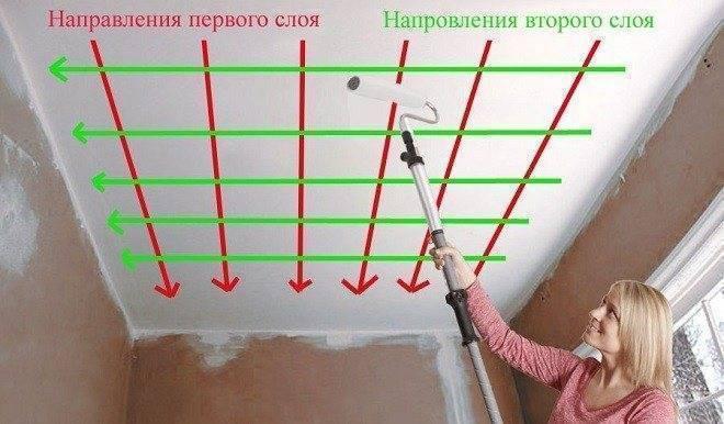 Покраска гипсокартона: особенности и порядок работ