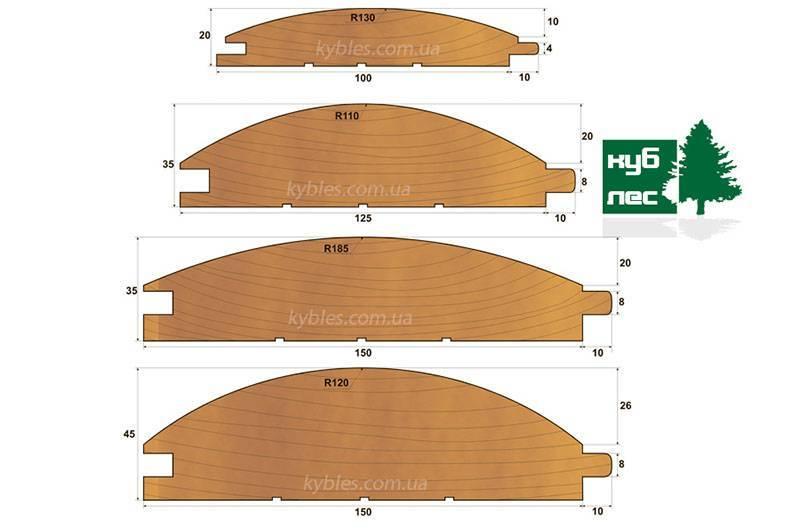 Деревянный блок-хаус: особенности и характеристики материала, виды маркировок и технология монтажа своими руками