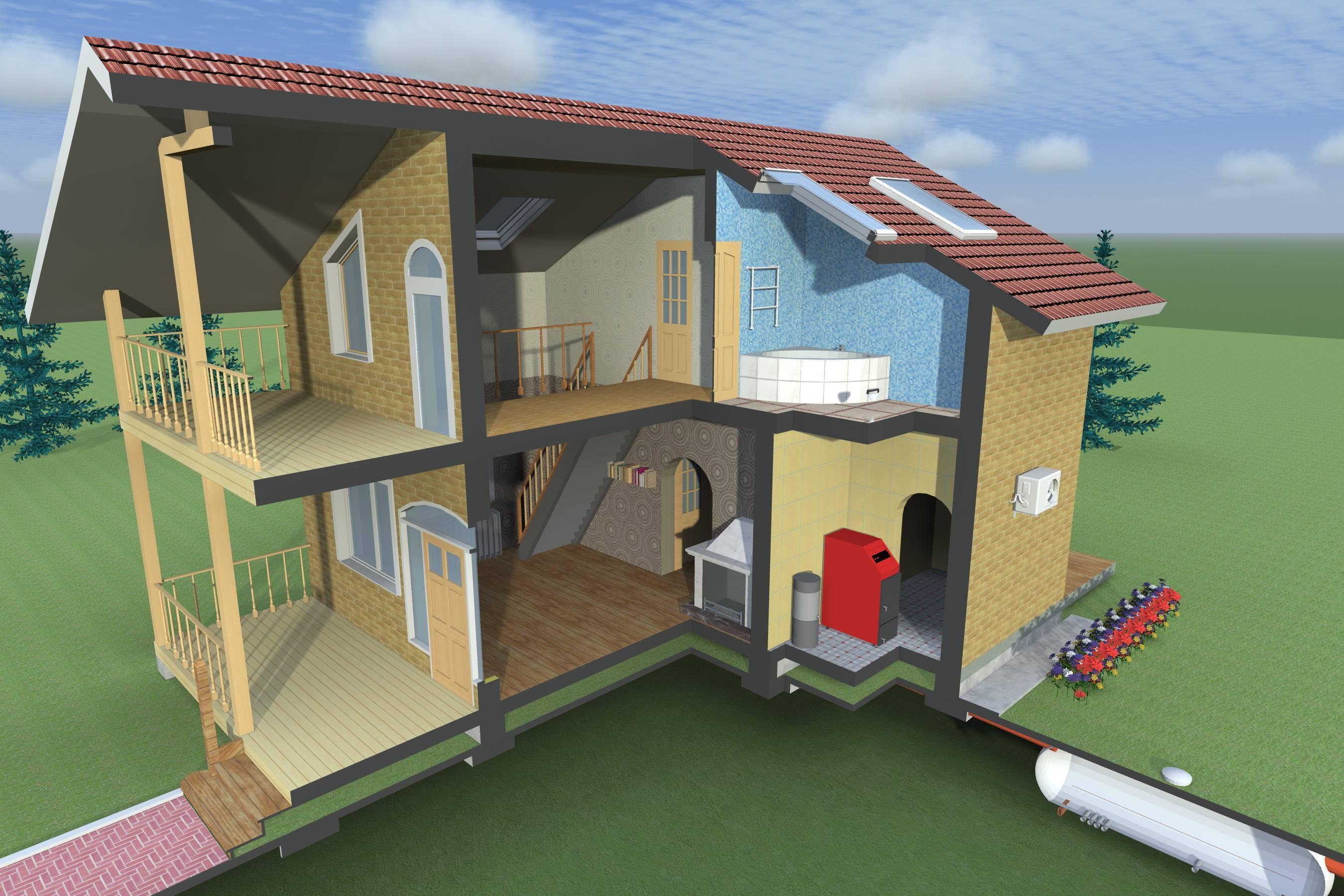 Состав проекта жилого дома