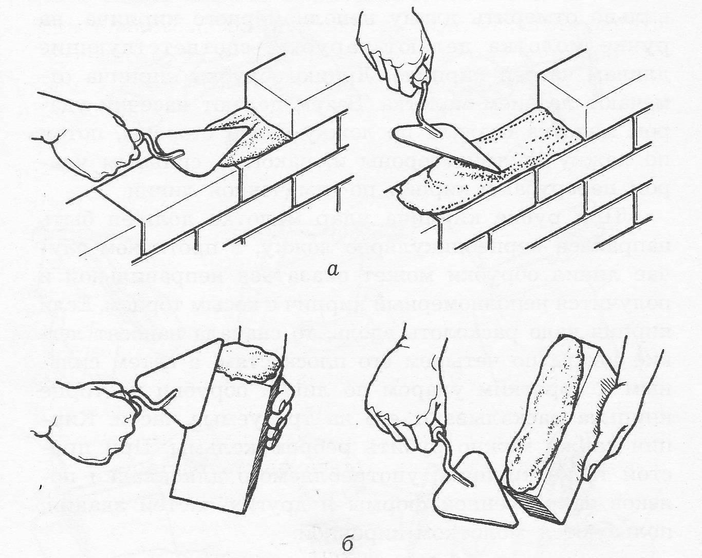 Всё о кладке кирпича: виды, схемы и техника работы