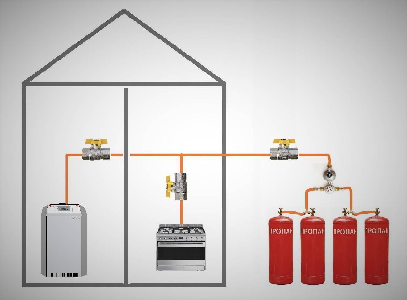 Газовое отопление частного дома с газовым котлом – схема, видео