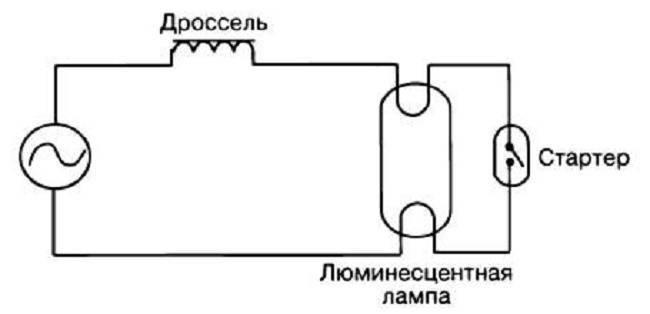 Схема подключения люминесцентных ламп с дросселем, с электромагнитным балластом, а также ламп с перегоревшими нитями нагрева плюс полезные советы