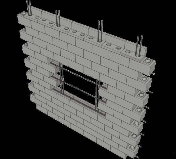Армирование газобетонных блоков арматурой или сеткой: особенности технологии, рекомендации :: syl.ru
