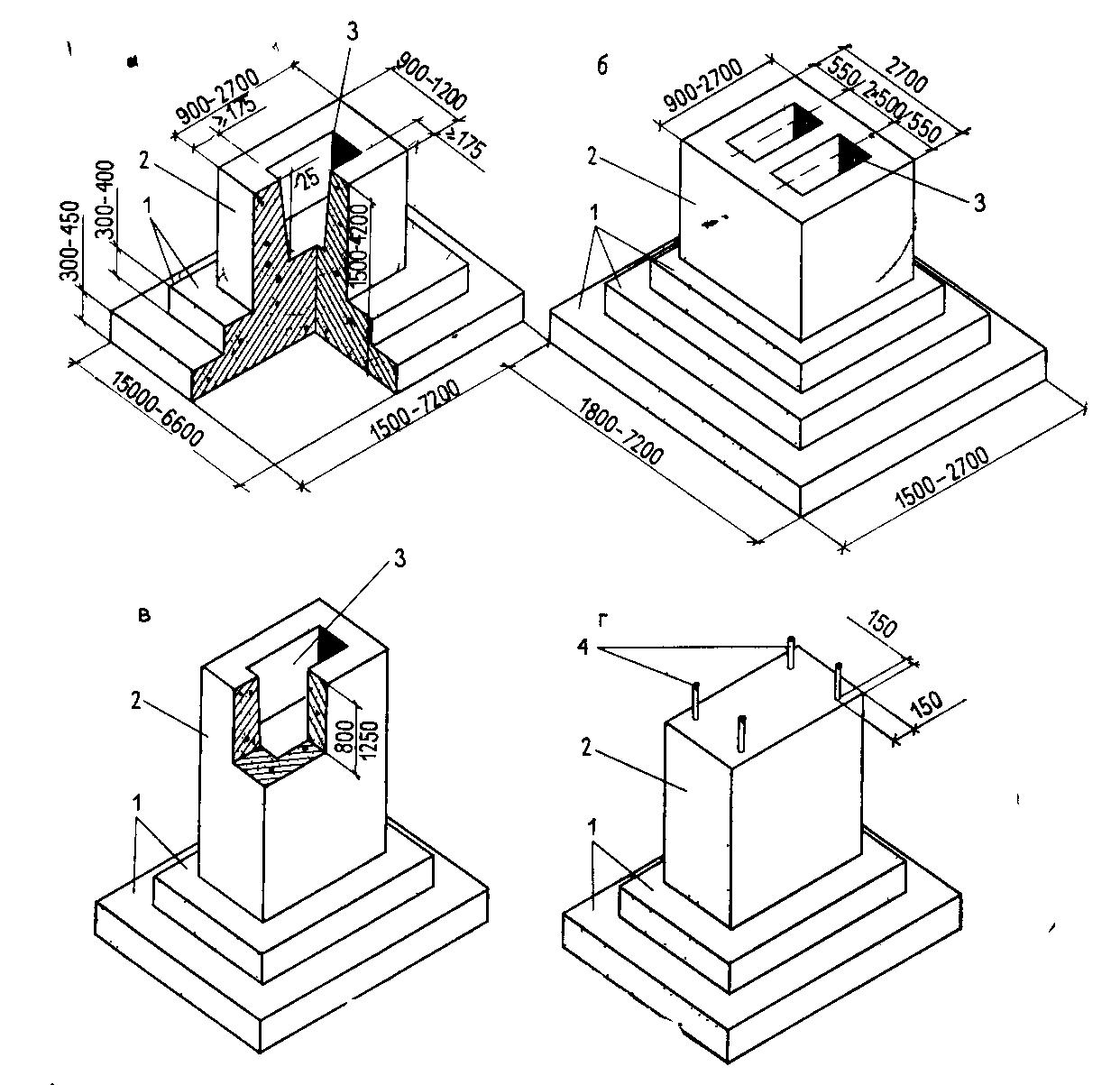 Фундамент стаканного типа: разметка, установка, гидроизоляция