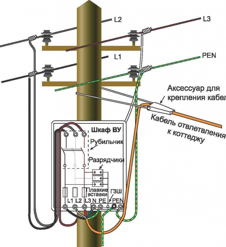Подключение электричества к дому. как можно провести электричество в дом