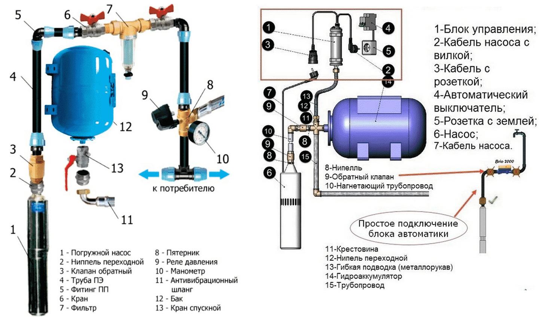 Реле давления для гидроаккумулятора: схема подключения и настройка