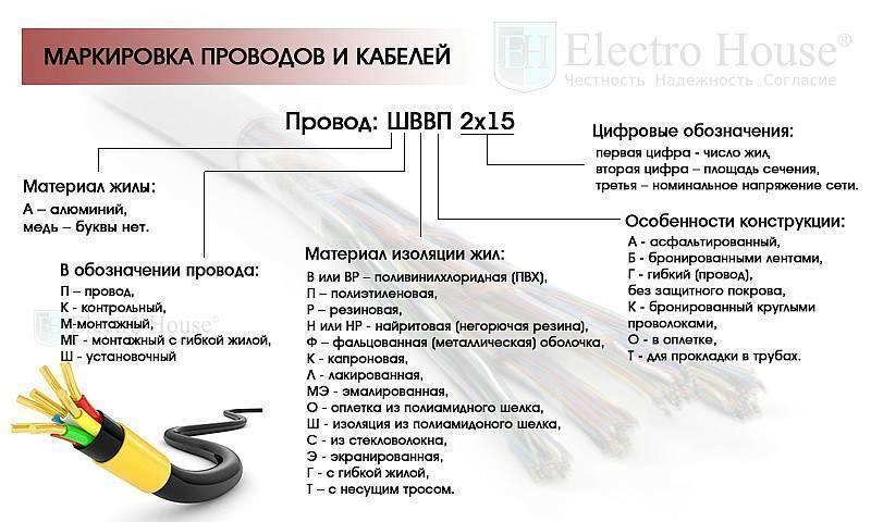 """Как расшифровать маркировку кабелей и проводов? -  система поиска кабельно-проводниковой продукции """"кабель 911"""""""