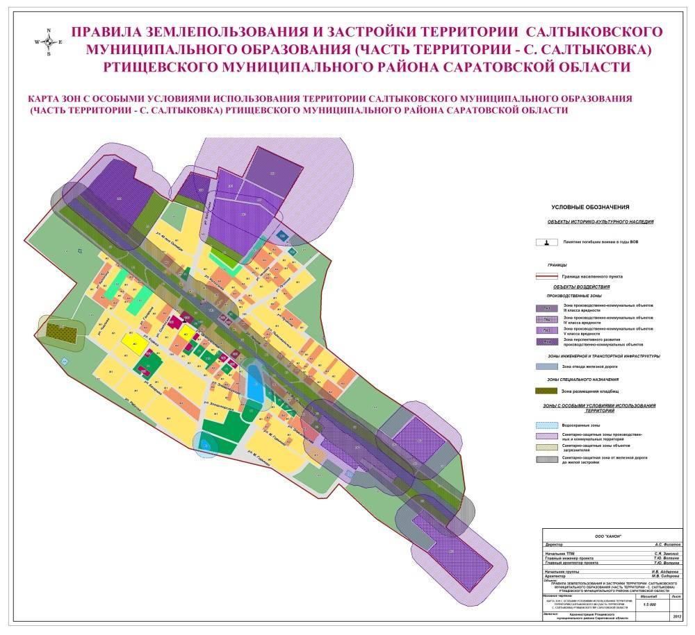Для чего нужны градостроительные регламенты землепользования и застройки