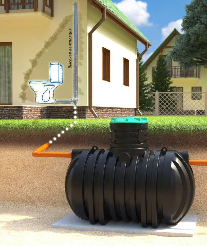 Устройство септика для загородного дома танк 1 и правила его монтажа