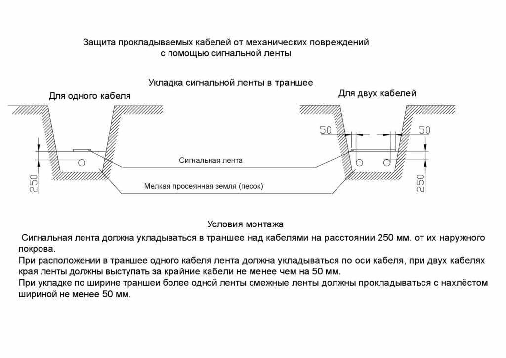 Подземная прокладка кабеля: как сделать правильно