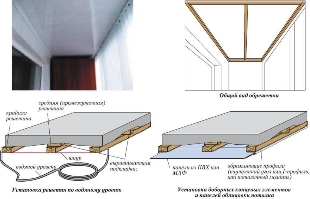 Потолок из пластиковых панелей своими руками: монтаж, выбор освещения