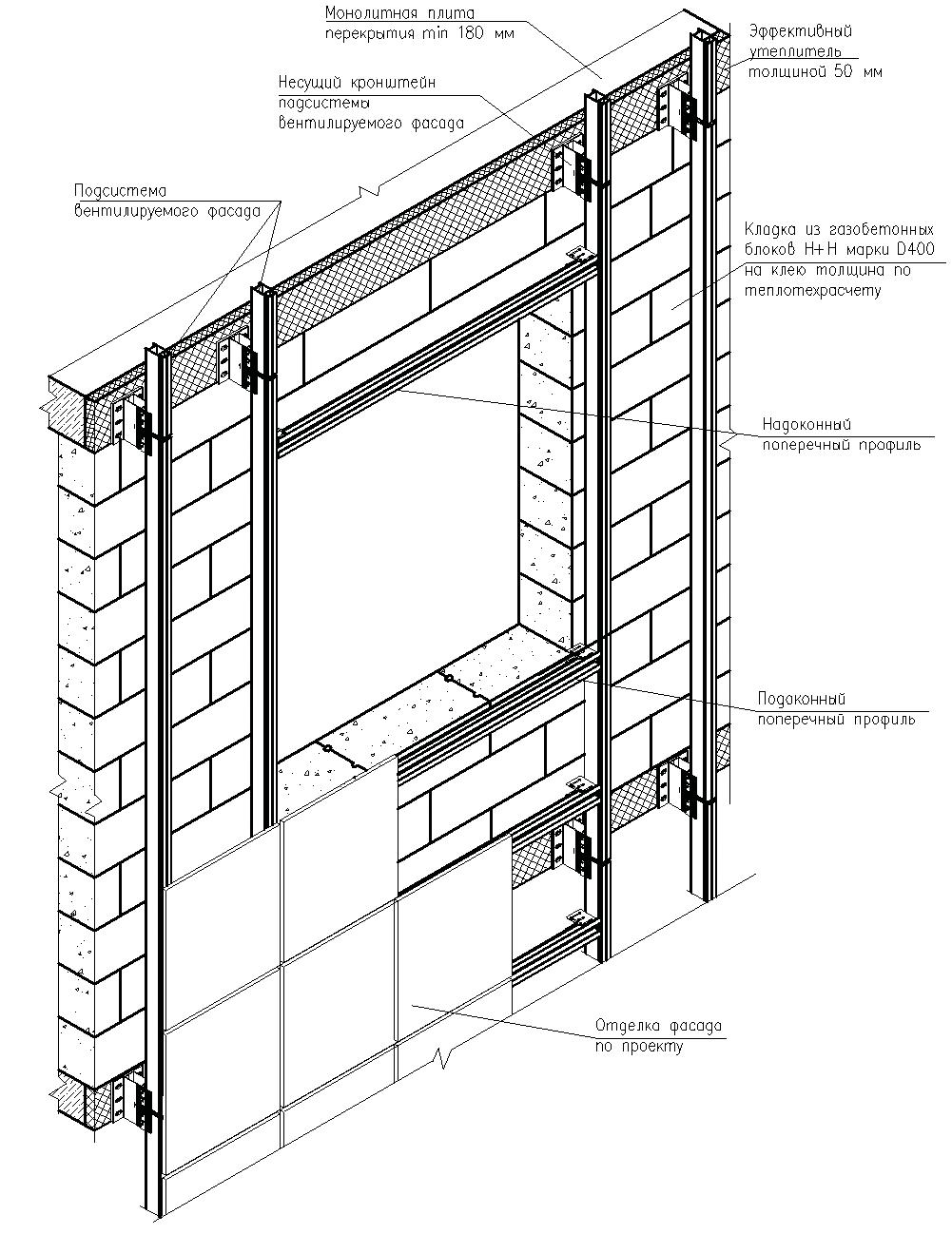 Перегородки из газобетонных блоков: технология кладки межкомнатных стен в квартире или доме своими руками