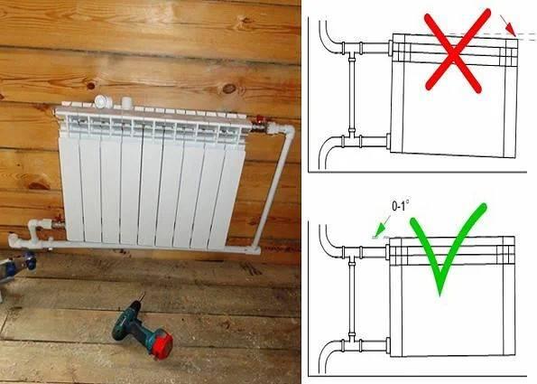 Установка радиаторов отопления своими руками в квартире или доме