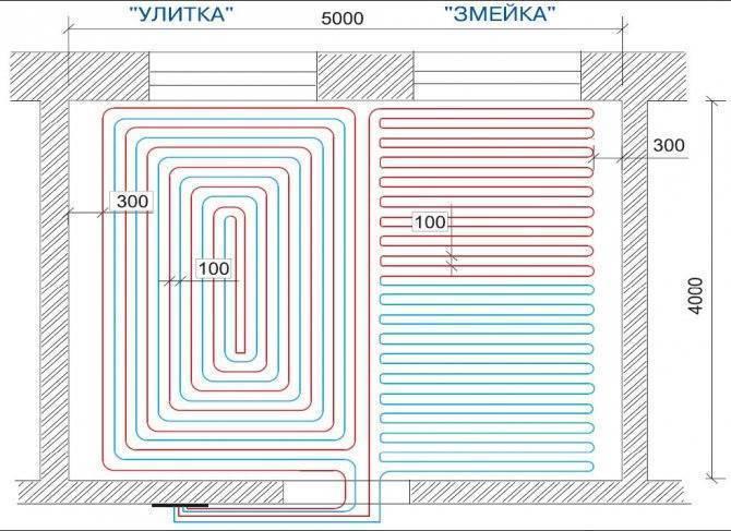 Расчёт электрического тёплого пола —  обобенности помещения