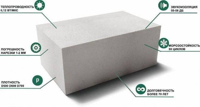 Какие блоки для строительства дома лучше, их плюсы и минусы