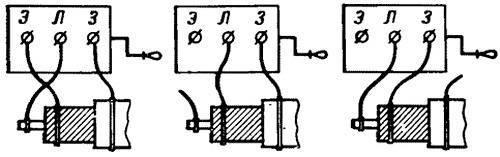 Измерение сопротивления изоляции кабельных линий мегаомметром – схема и последовательность проводимых операций