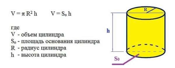 Площадь сечения трубы: расчет поперечного сечения, как рассчитать, как найти проходное сечение