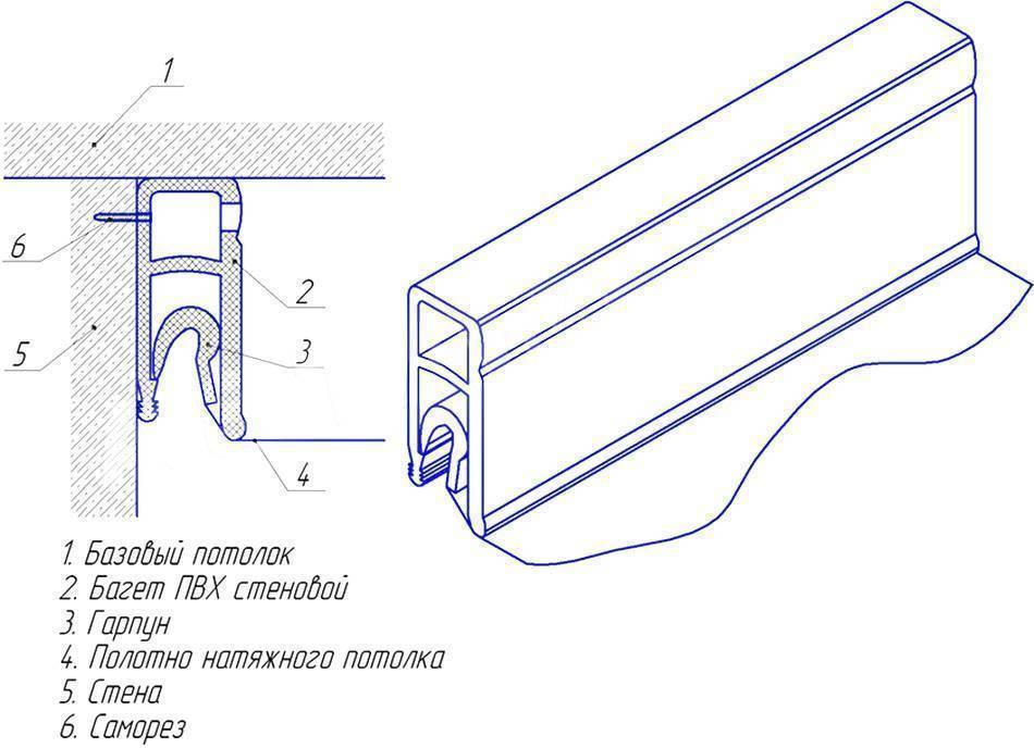 Профиль для натяжного потолка
