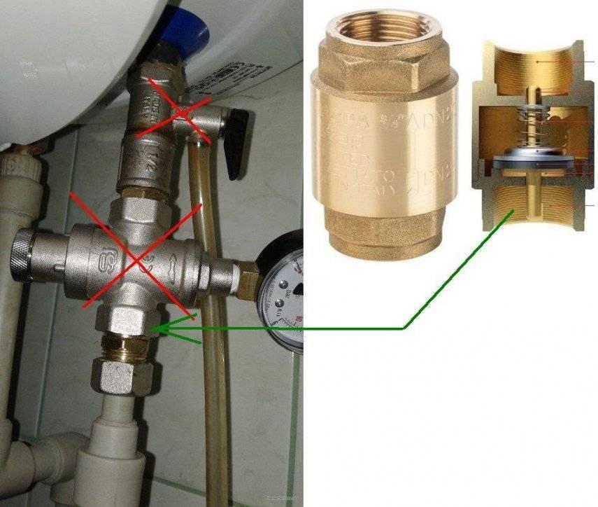 ➤ установка предохранительного клапана для водонагревателя: какой нужен и зачем | мы строители ✔1