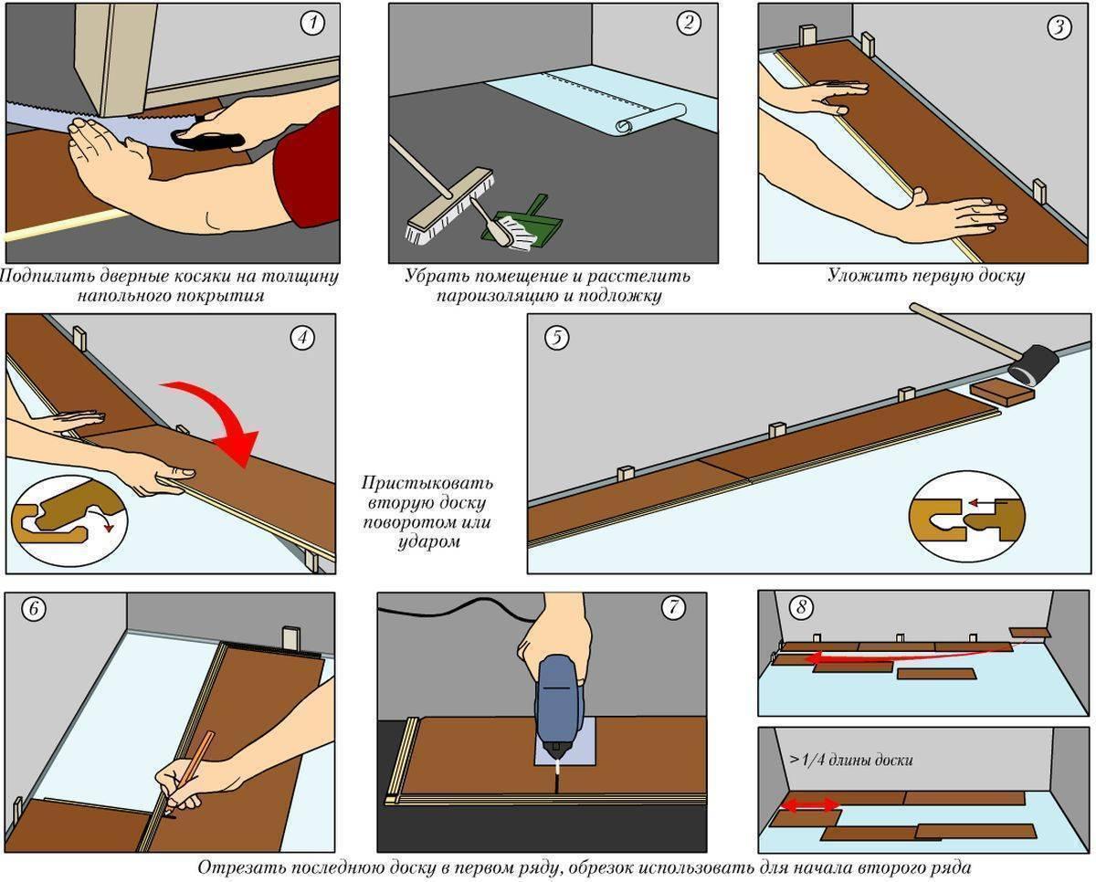 Схемы укладки ламината. как правильно укладывать ламинат своими руками