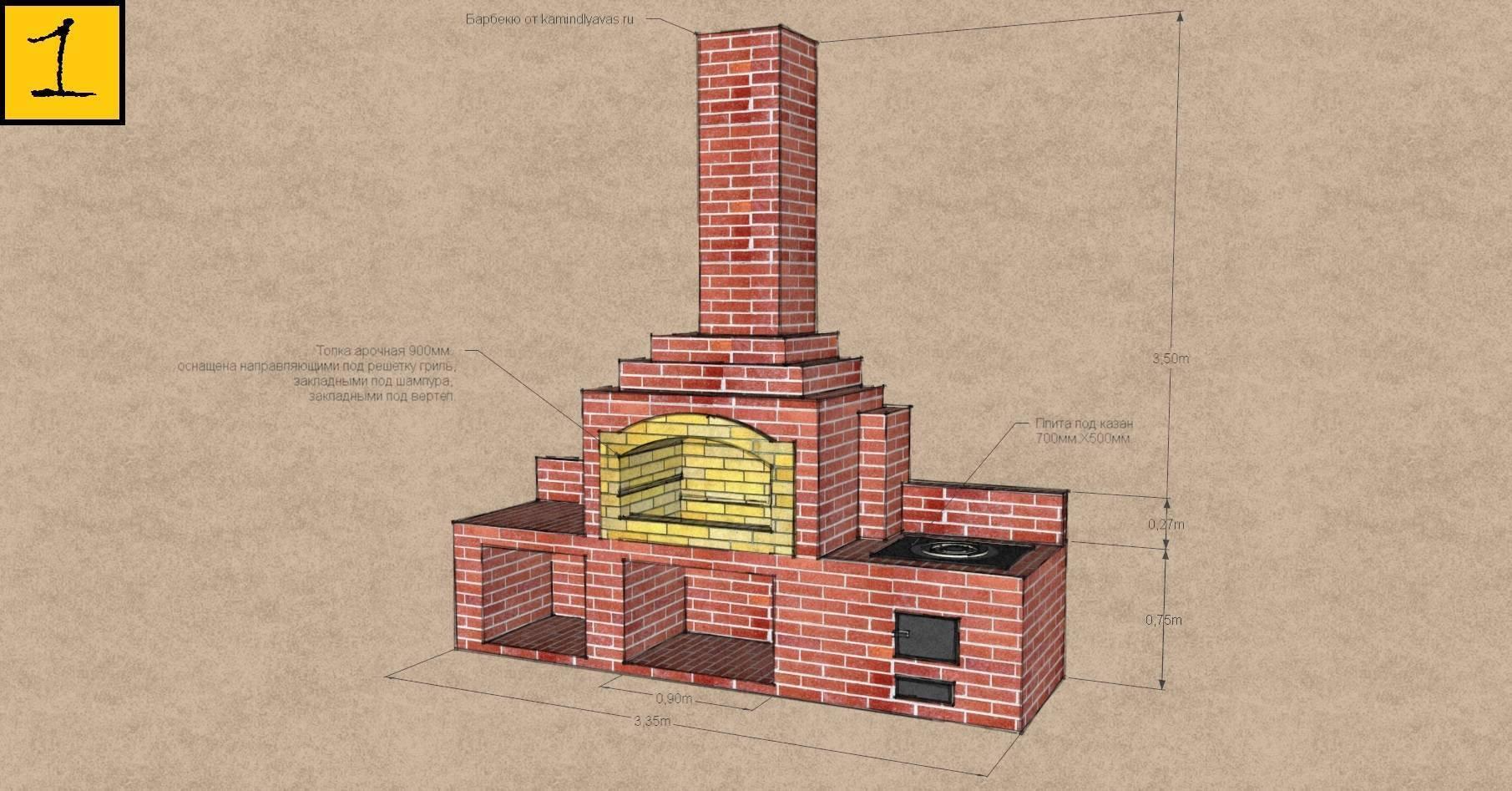 Строим печь-мангал из кирпича своими руками. проекты с духовкой и плитой