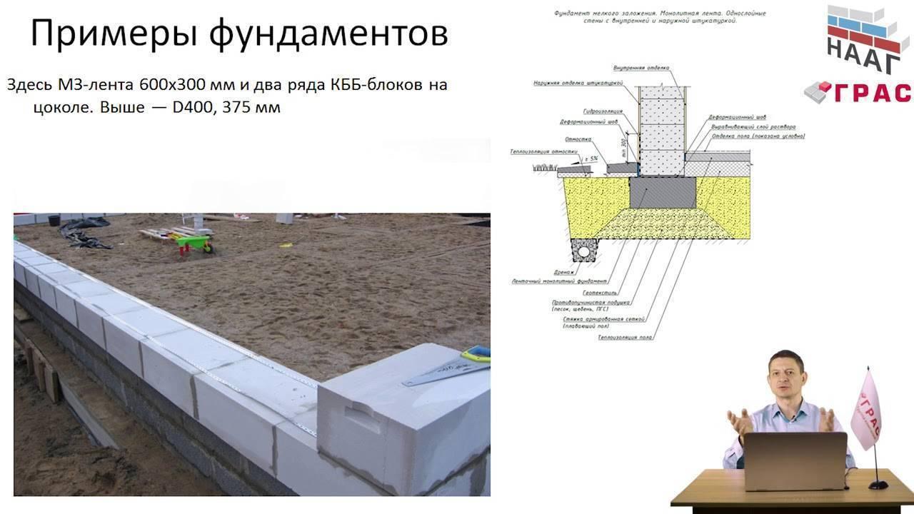 Фундамент_под_дом_из_газосиликата
