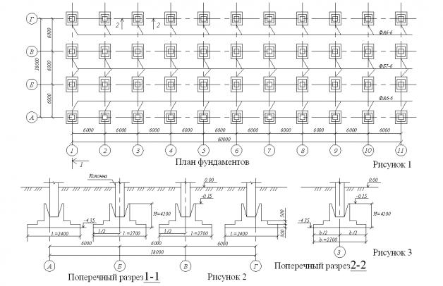 Гост 24476-80 фундаменты железобетонные сборные под колонны каркаса межвидового применения для многоэтажных зданий. технические условия (с изменением n 1), гост от 18 декабря 1980 года №24476-80